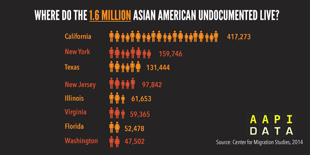 Undocumented Asian Americans graphic 2014